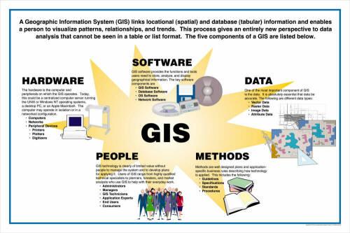 5_gis_s