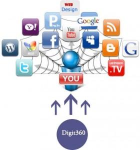 internet-marketing-services1-280x300