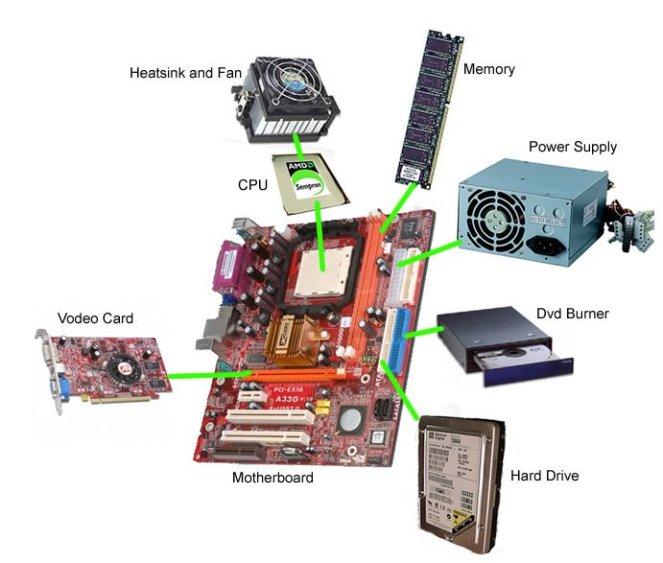 computer-hardware-fundamentals5