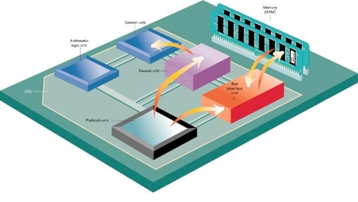 P36-HIW-CPU