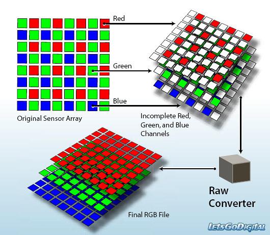 raw-image-processing