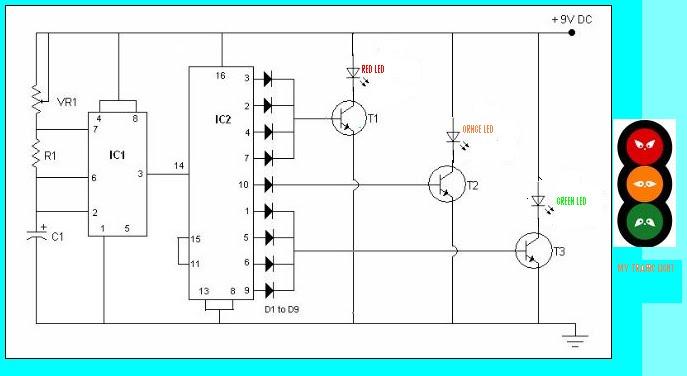 traffic signal loop wiring diagram traffic signal phase Traffic Signal Phase Diagram G8 Headlight Turn Signal Wire