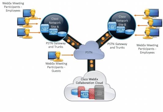 Cisco_IT_Case_Study_WebEx_Cloud_Connected_Audio-2