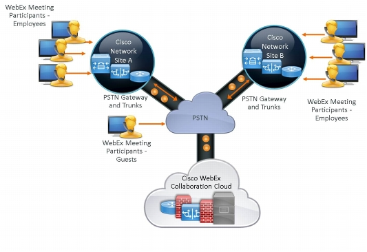 Cisco_IT_Case_Study_WebEx_Cloud_Connected_Audio-2
