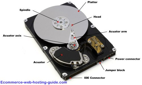 Hard-Disk-Internal-parts-diagram