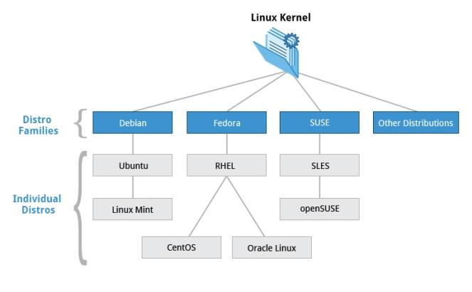 asset-v1-LinuxFoundationX+LFS101x.2+1T2015+type@asset+block@chapter01_screen18