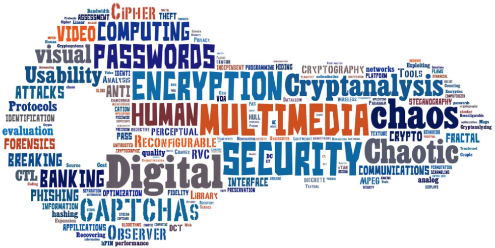 Word_Cloud_Research