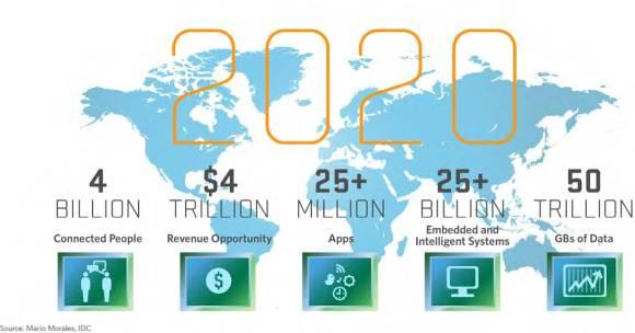 internet-era-infographic