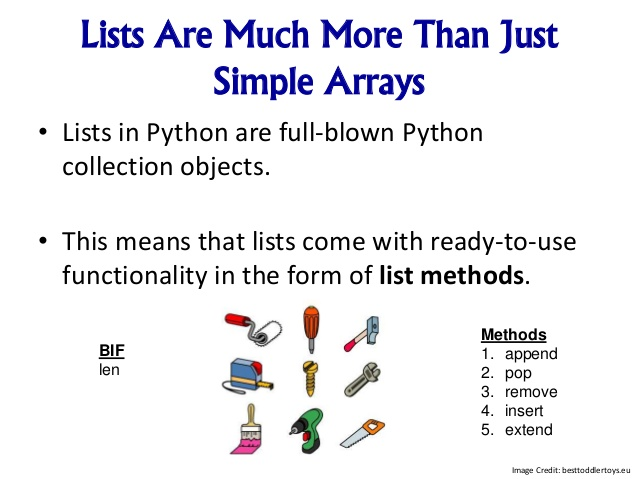 an-introduction-to-python-lists-part-1-13-638