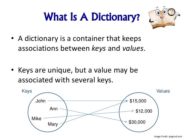 an-introduction-to-python-dictionaries-2-638