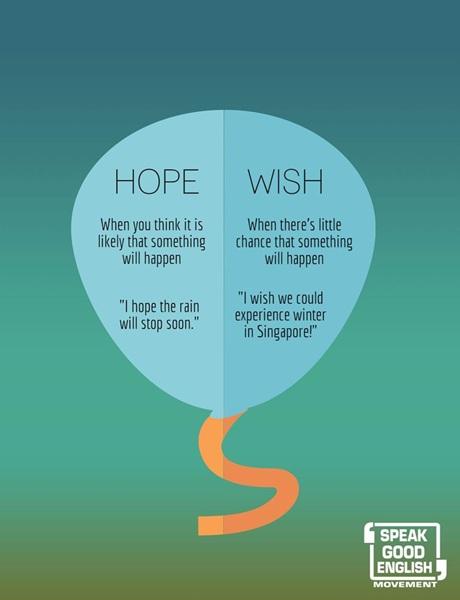 27 hope or wish