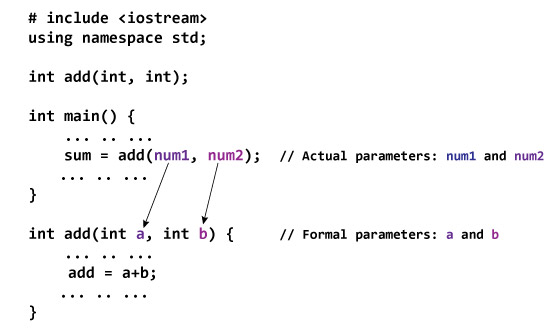 passing-arguments-cpp