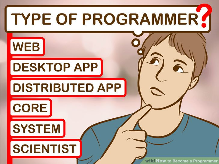 aid38720-728px-become-a-programmer-step-3
