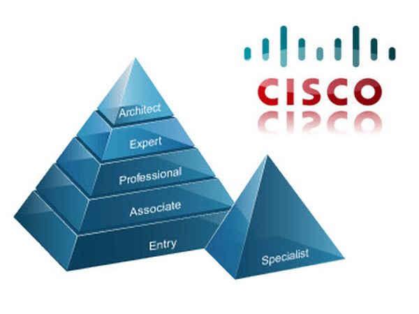 1-cisco-cert-pyramid_r_600x450
