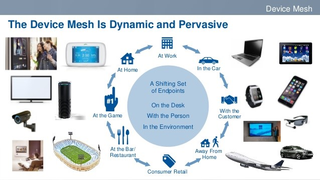 device-mesh-diagram