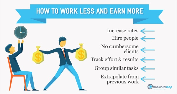 working-less-and-earning-more-in-freelancing-6-tips-3999
