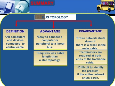 basic-concepts-of-computer-networking-17-728