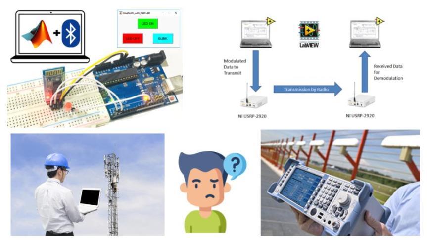 مهندسي الاتصالات بين الدراسة الاكاديمية وسوقالعمل